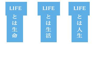 LIFEとは人生、LIFEとは生活、LIFEとは生命そのもの